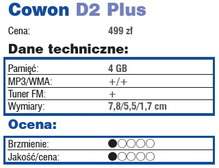 16-32 04 2011 T cowonD2Plus
