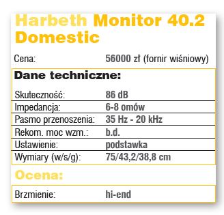 harbeth monitor 402 domestic o