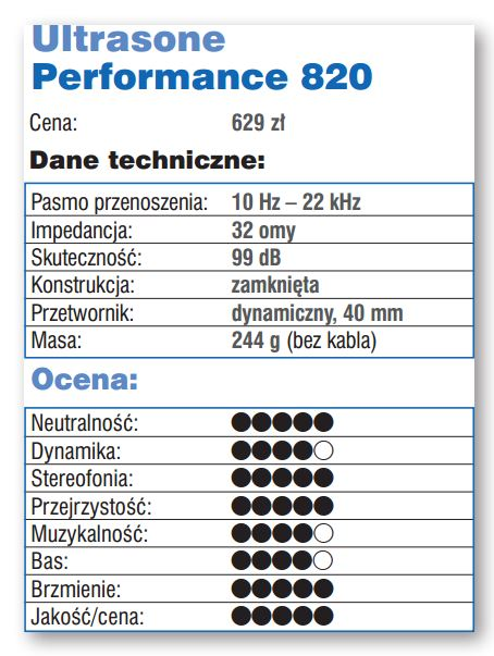 ultrasone performace 820 o
