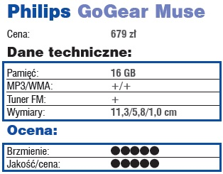 16-32 04 2011 T philipsGoGearMuse