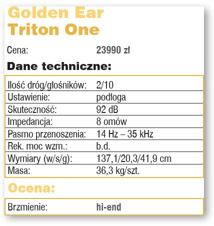 GoldenEar tritonone o