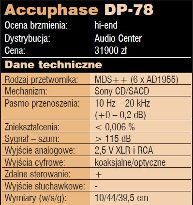 accuphasedp78 o
