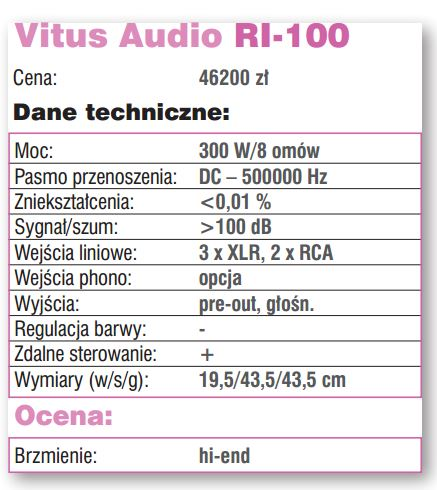 vitus audio ri100 o