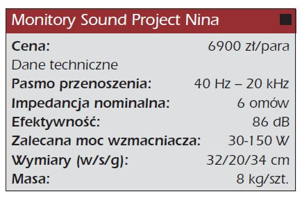 SoundProjectNina o