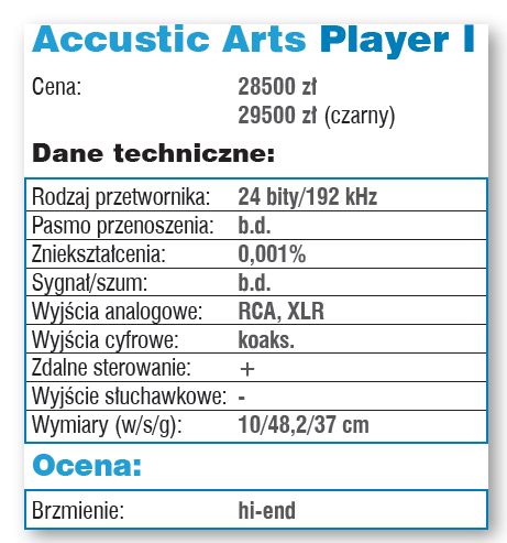 Accustic Arts Player I o