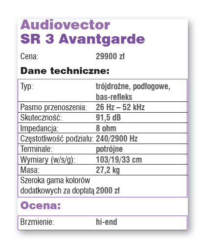 Audiovector o