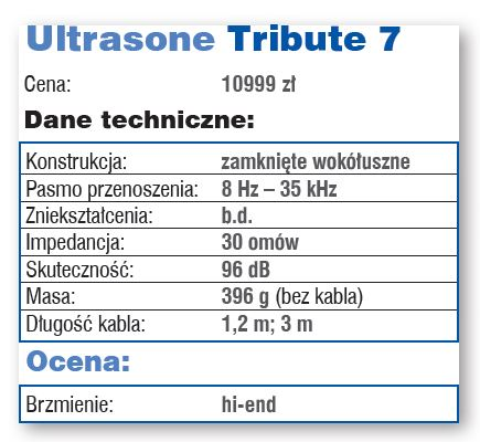 UltrasoneTribute7 o