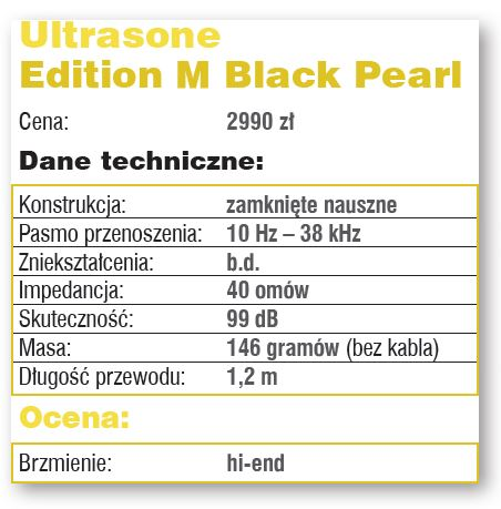 Ultrasone BlackPearl o